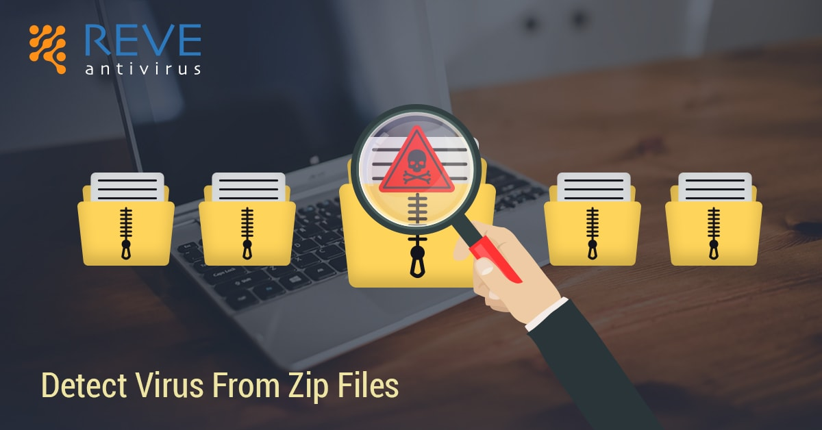 virus in zip files
