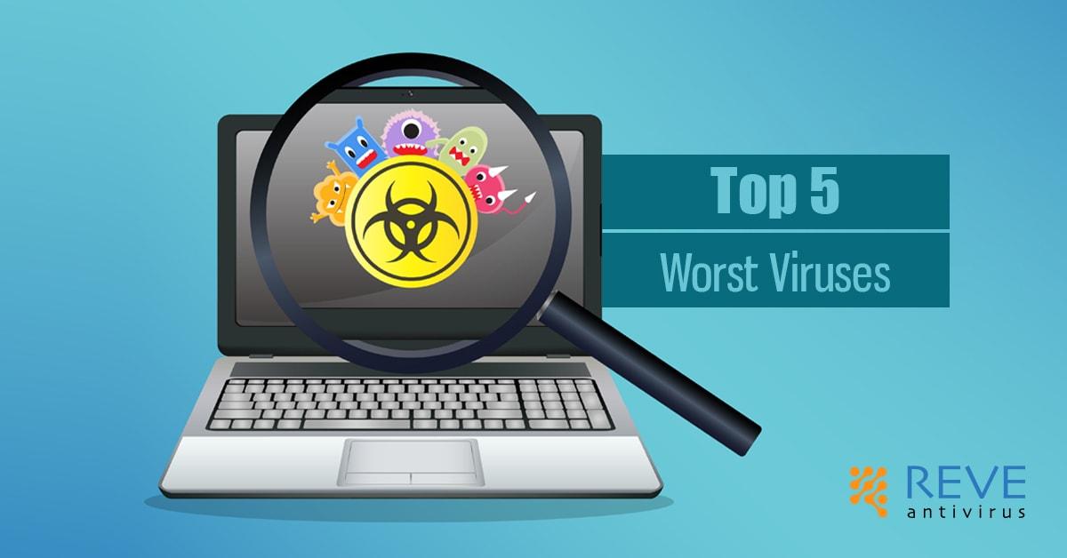 worst viruses